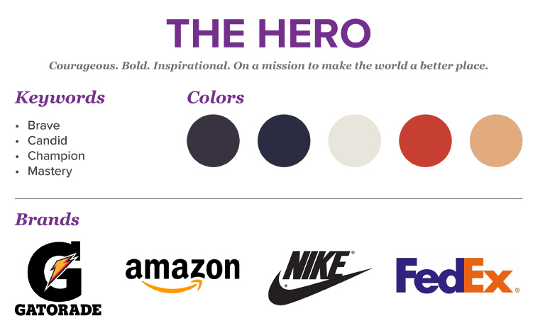 the hero brand strategy examples